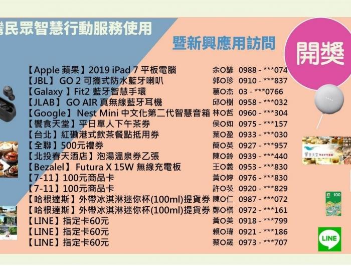 得獎名單—台灣民眾智慧行動服務使用暨新興應用訪問