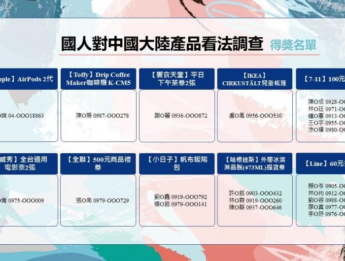 得獎名單—國人對中國大陸產品看法調查