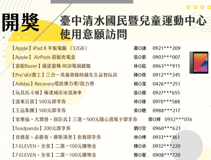 得獎名單—臺中市清水國民暨兒童運動中心使用意願訪問