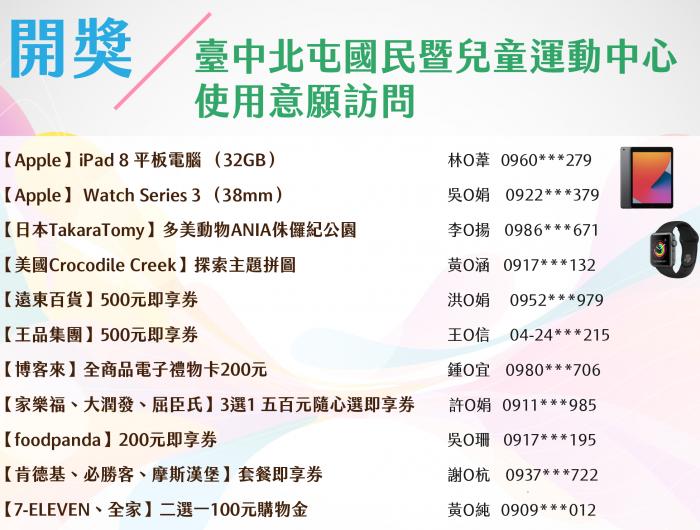得獎名單—臺中市北屯國民暨兒童運動中心使用意願訪問