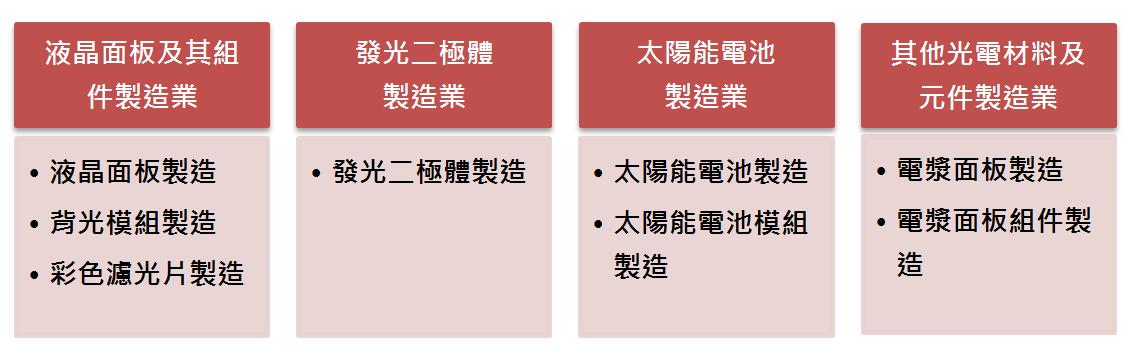 1 光電材料及元件製造業分類及範疇